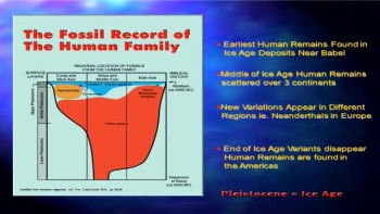 #518 What About the Stone Age? Are Cave Men Real?