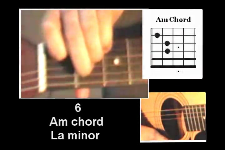 guitar chords key of C - Family Videos