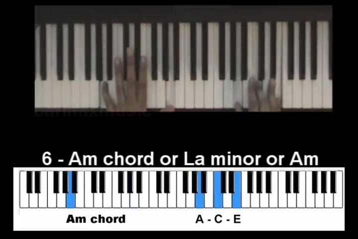 Piano Tutorial Chords Key Of D Ministry Videos