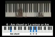 piano tutorial C chords