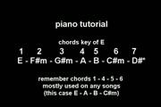 piano tutorial key of E chords