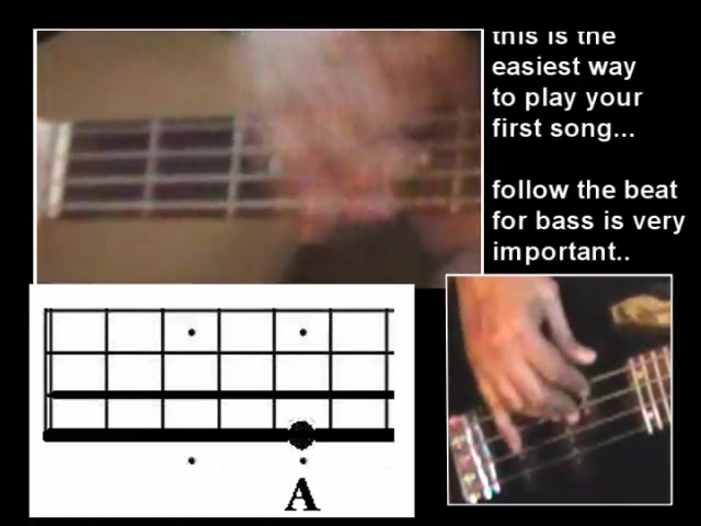 Guitar Chords Key Of C Family Videos