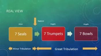 Rapture, 7 Seals Revelation and Preparation as Brides - Dr JT Lee (End Times)